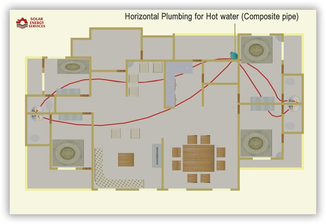 Sunline Storage Gas Water Heater Circuit Diagram Geyser Seashell Wall Mounted